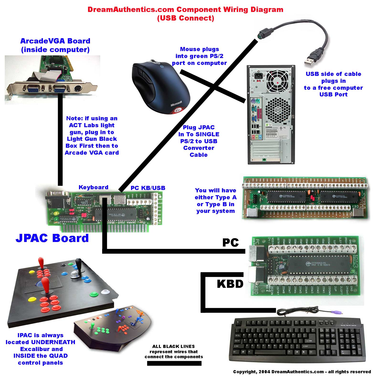 Usb Arcade Wiring Diagram Trusted Congratulations On Purchasing A Mame Cabinet Rh Dreamauthentics Com Zero Delay Encoder Apple